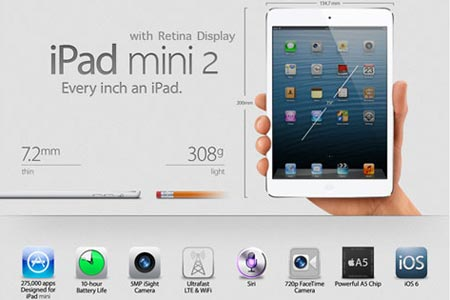 iPad Mini Punya Retina Display
